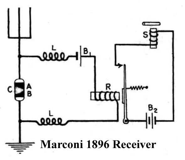 wiring diagram bmw z1 wiring wiring diagram examples. Black Bedroom Furniture Sets. Home Design Ideas